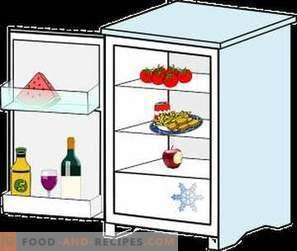 Защо не го поставите горещо в хладилника